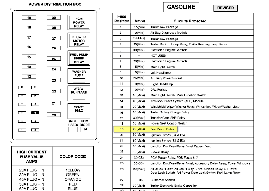 2006 f350 fuse diagram 2006 f350 fuse box diagram under hood landing 10 espressotage de 2006 ford f350 wiring diagram 2006 f350 fuse box diagram under hood