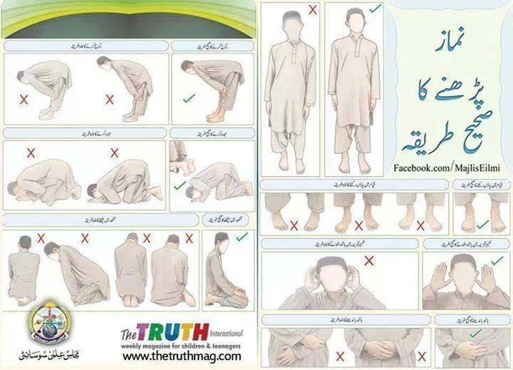 Men's Salaah Guide