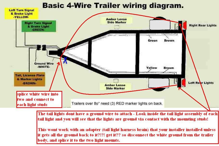Rv Trailer Harness Diagram Diagram Base Website Harness Diagram Interpretinghrdiagram Tendarossapadova It