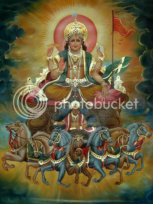 Surya Mantra by Brahmanda Guruji Shri Narendra Babu Sharmaji