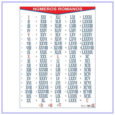 Poster Números Romanos Silvia García Velázquez