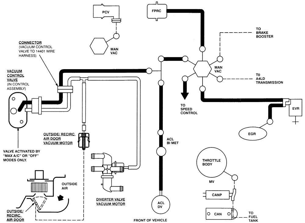 AutoMobile repair Etc: 94 Explorer Vacuum-Line madness ...