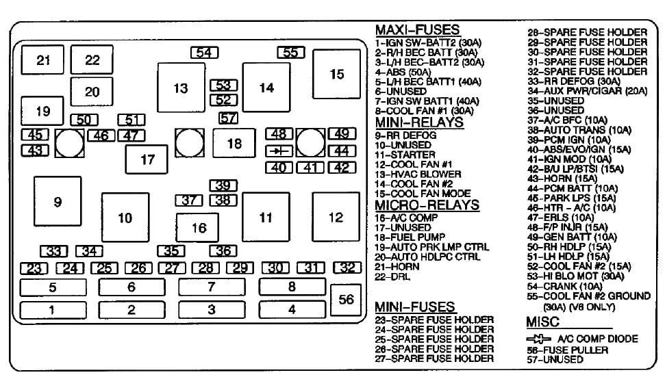 1997 Grand Am Fuse Box Wiring Diagram Shy Theory Shy Theory Cfcarsnoleggio It