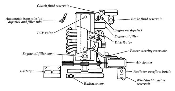 Ford 300 Cid 4 9l I 6 Engine Specs Info