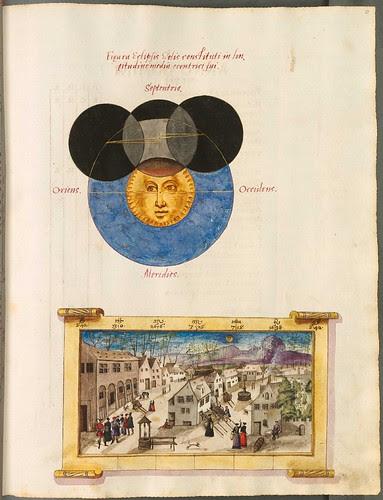 Eclipses luminarium (Cyprian Leowitz, 1555) z1