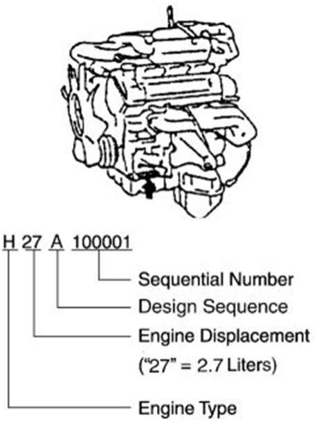 | Repair Guides | Engine Identification | Engine