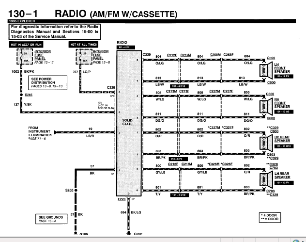 95 Ford F150 Radio Wiring Diagram Wiring Diagram Rent Hit A Rent Hit A Lechicchedimammavale It