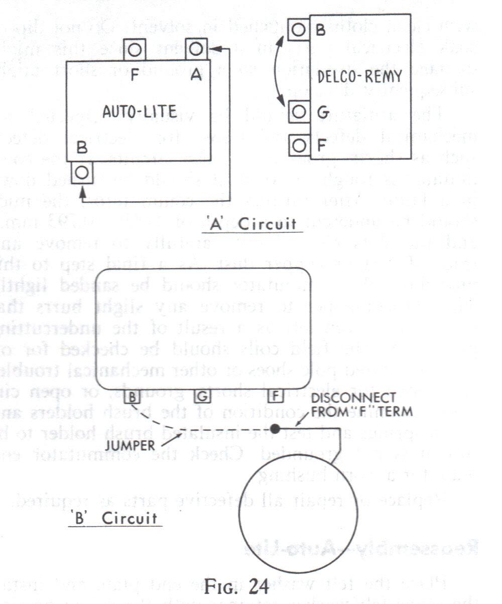1963 Studebaker Champ Restoration