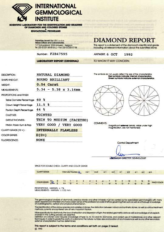 Gutachten Zertifikat Laborbericht Expertise certificate gemmological laboratory report