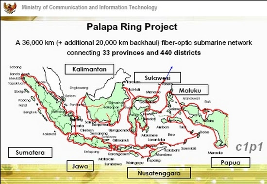 Palapa Ring Project C1p1