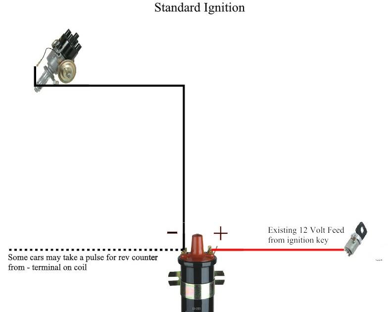 Reyhan Blog: Bosch Coil Wiring DiagramReyhan Blog