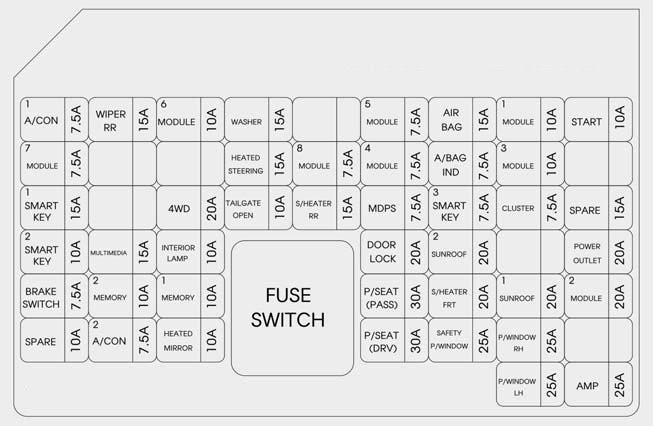 2006 Hyundai Tucson Fuse Box Wiring Diagram Page Hill Best C Hill Best C Granballodicomo It