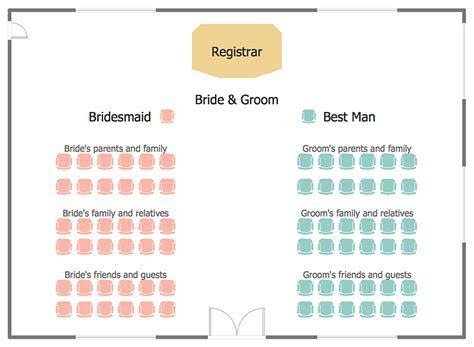 Wedding Ceremony Seating: Who Sits Where and When?