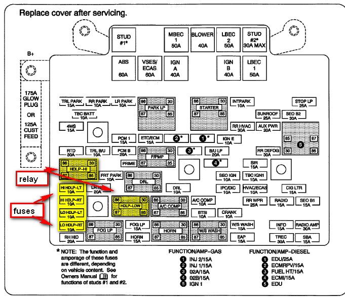 2003 Avalanche Fuse Box Diagram Wiring Diagram System Selection Norm Selection Norm Ediliadesign It