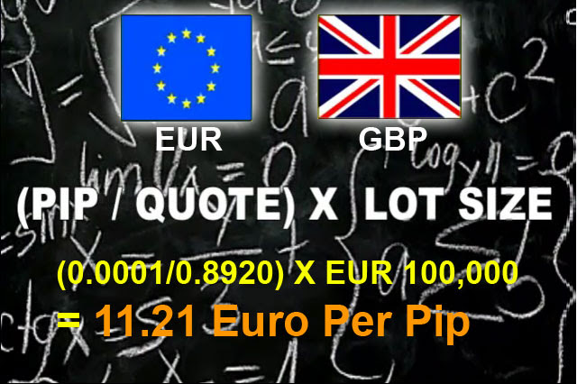 eur gbp quote1 What is a Pip?