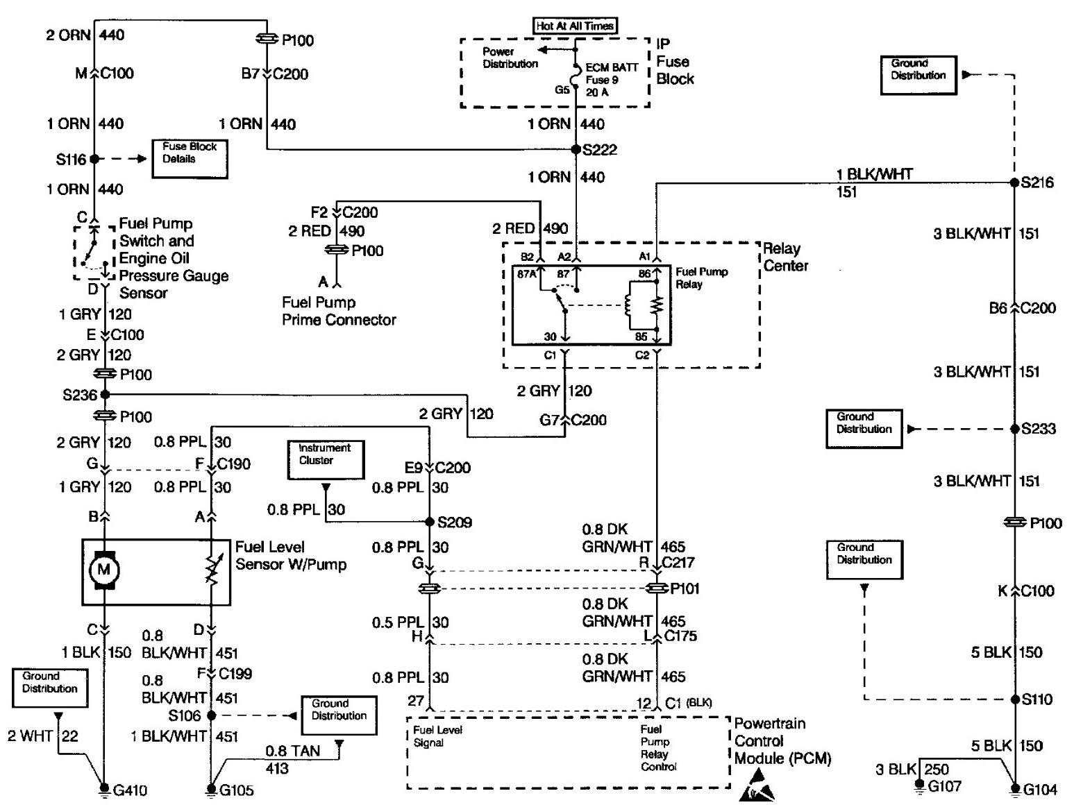 Download Diagram Chevy S10 Ignition Wiring Diagram Hd Quality 3dprintdiagram Bruxelles Enscene Be
