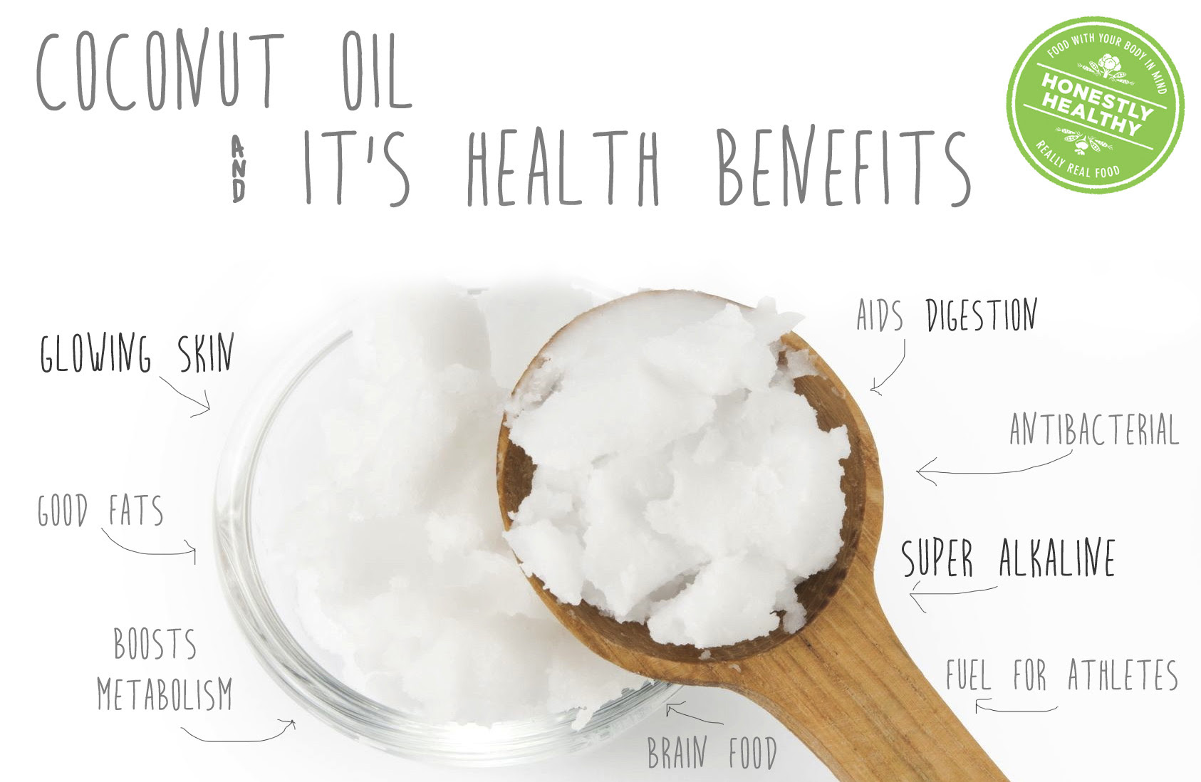 Using Coconut Oil To Improve Sports Performance