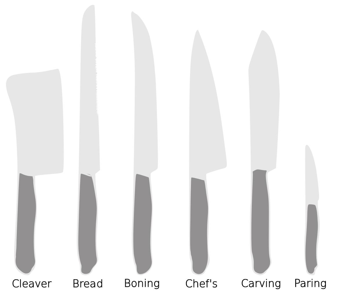 1184px-Kitchen_knives.svg.png