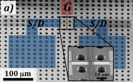 Circuitos de silício flexíveis e transparentes viram realidade