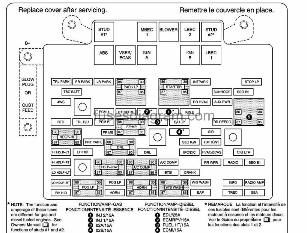 Chevrolet Hhr Fuse Box - Wiring DiagramWiring Diagram