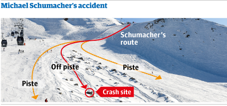 Michael Schumacher's manager to be interviewed about ...