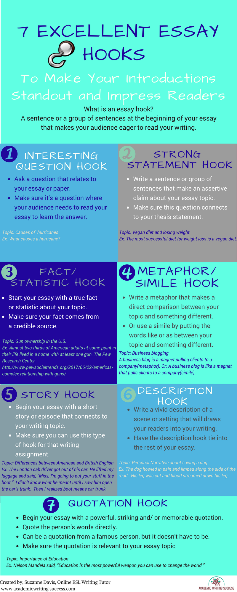 how to write a hook for an essay jobs