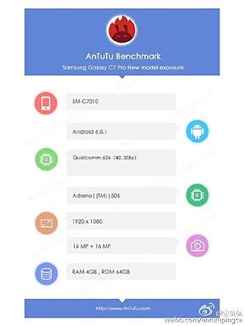Samsung Galaxy C7 Pro AnTuTu