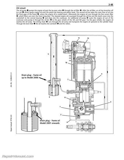 1998-2005 KTM 400-660 LC4 Paper Engine Repair Manual | eBay