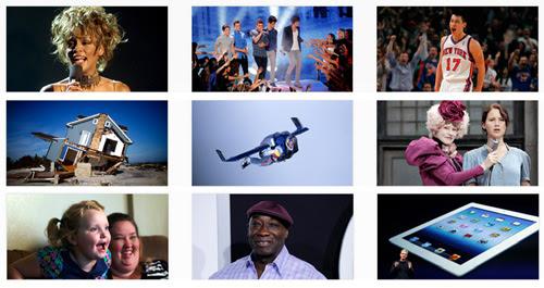 Google Zeitgeist 2012年度排行