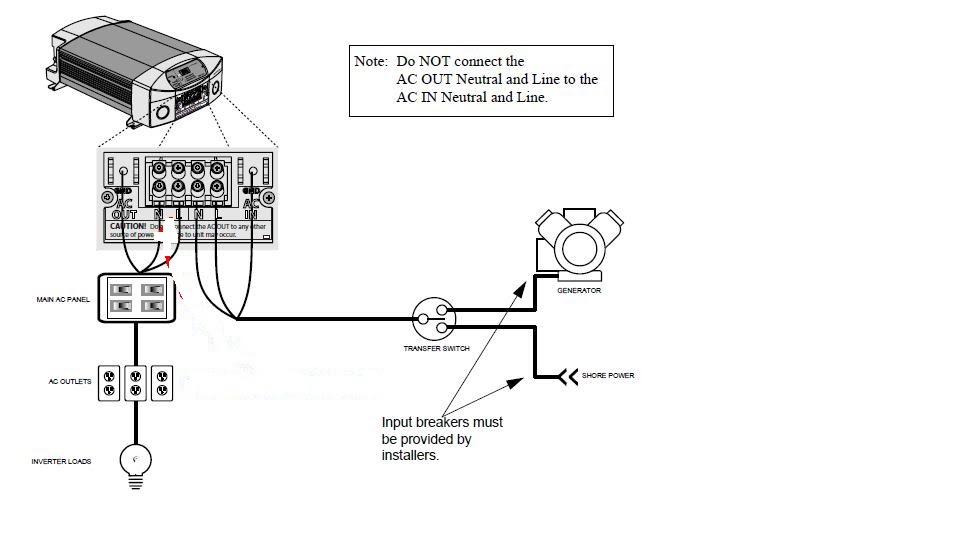 Diagrams Wiring : 1996 Fleetwood Motorhome Wiring Diagram ...
