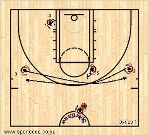 euroleague2010_11_playbook_spiroucherleroi_form131_01