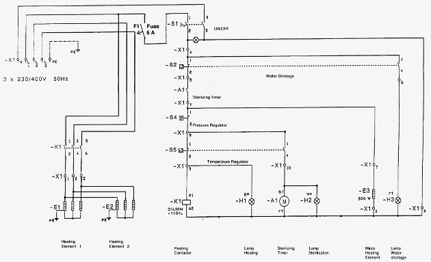 1 Touch Space Heater Wiring Diagram Evinrude Ignition Wiring Diagram Bege Wiring Diagram