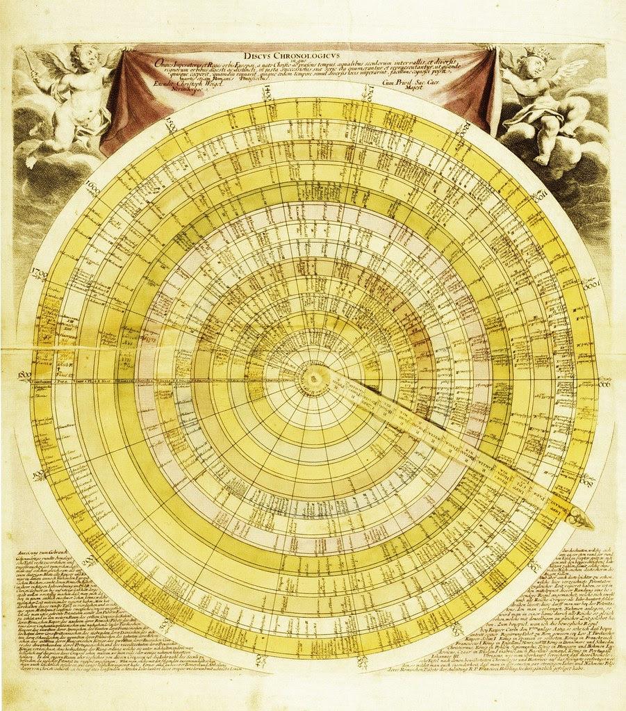 Cartographies of Time by Rosenberg + Grafton: papress.com 006