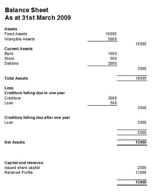 sample balance sheet