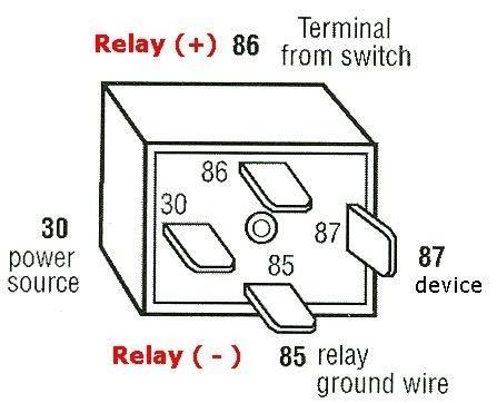 Mopar/GM HEI wiring diagram using a bosch relay | For A ...
