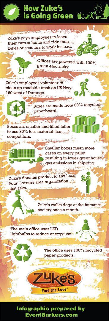 Zukes Goes Green photo zukes-going-greenWEB_zpsf8be2bd8.jpg