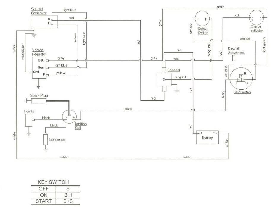 Cub Cadet Pto Switch Wiring Diagram - Wiring Site ResourceWiring Site Resource