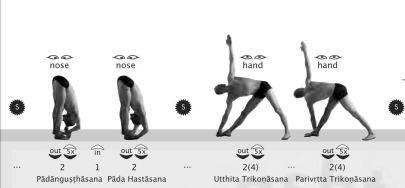 ashtangabyallen cheat sheets for ashtanga yoga