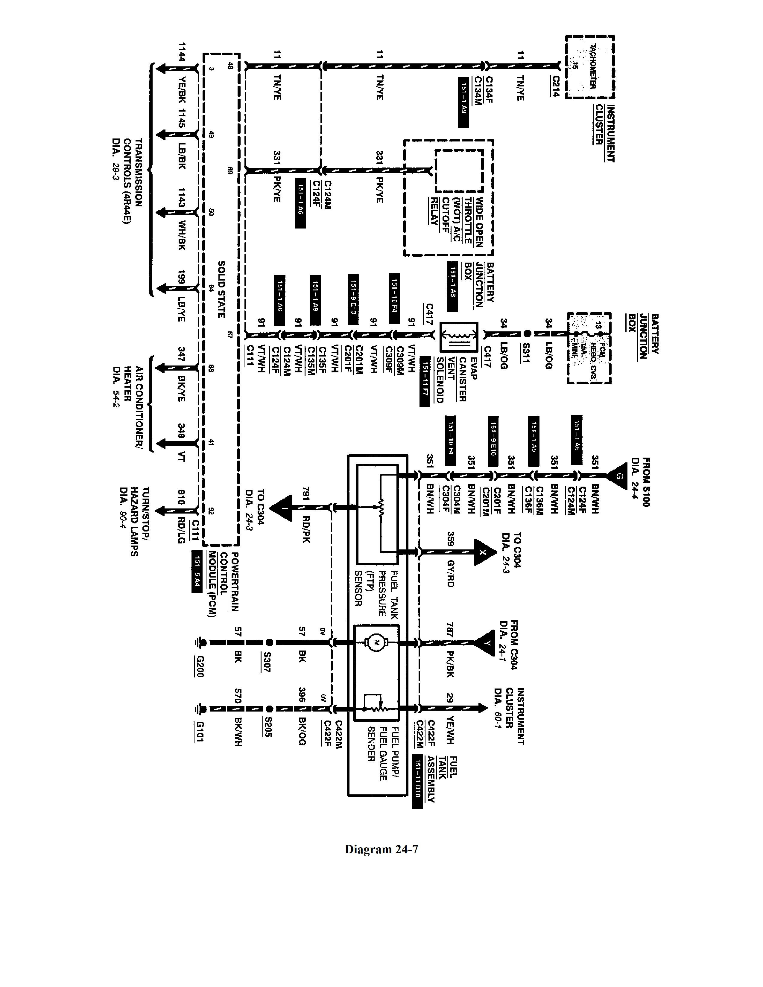Wiring Diagram: 28 99 Ford Ranger Fuse Diagram