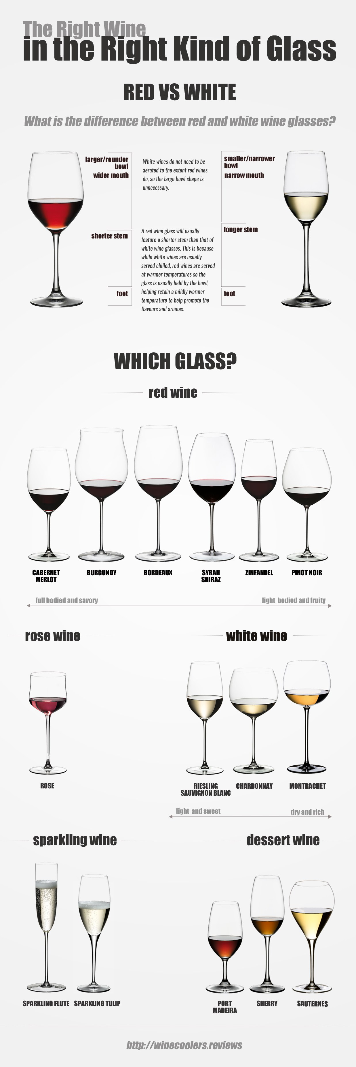 The Right Wine in the Right Kind of Glass