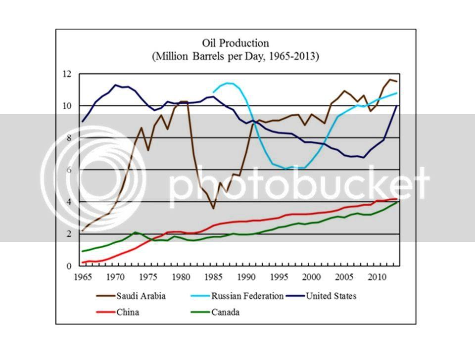 http://peakoil.com/geology/world-energy-2014-2050-part-1