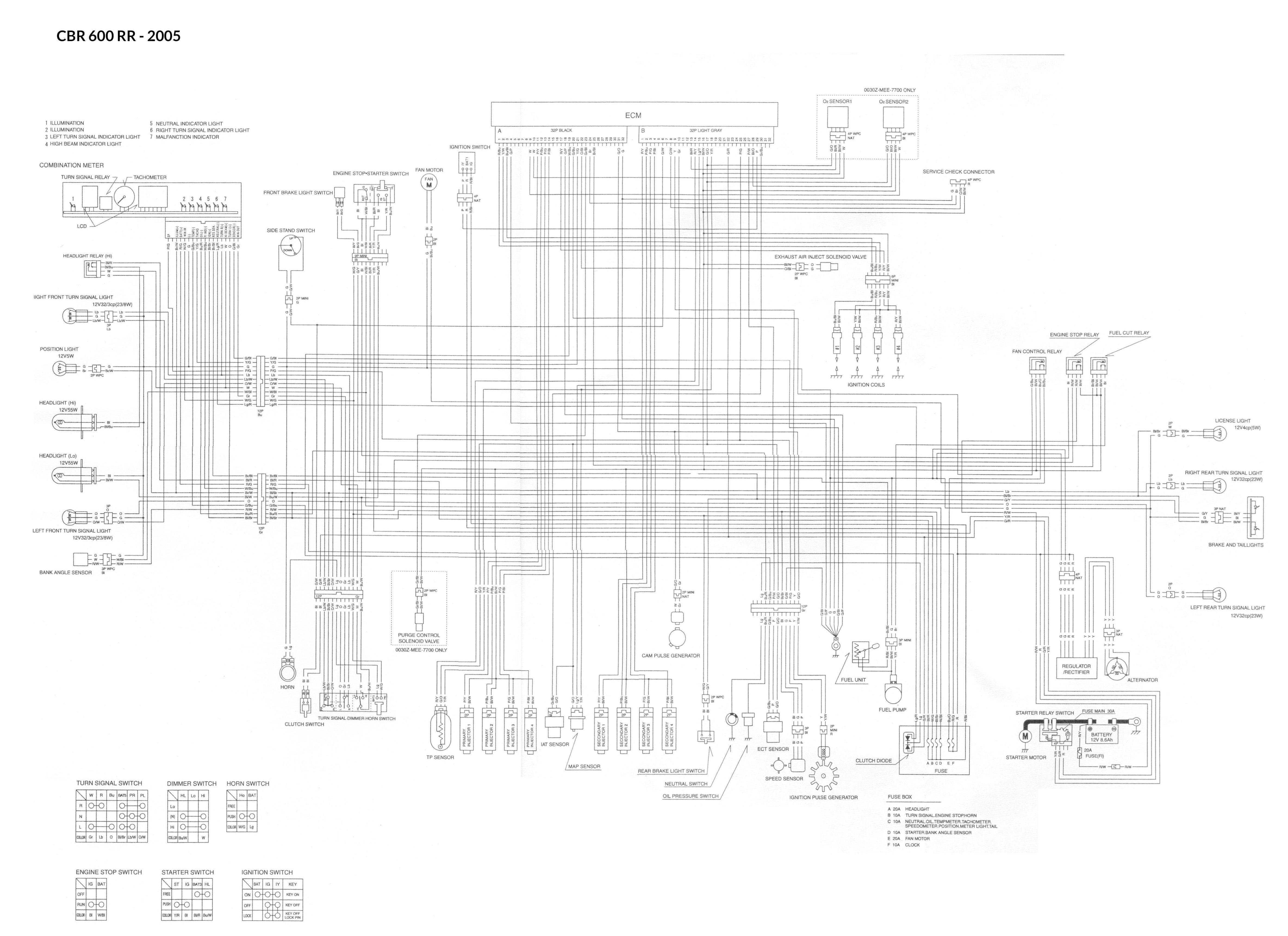 2012 Honda Cbr1000rr Wiring Diagram Wiring Diagram List Library List Library Saintclubmilano It