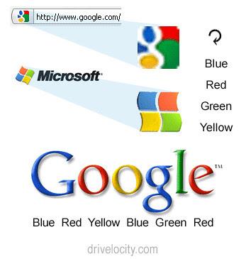 Google - Favicon - Microsoft by ftosete.