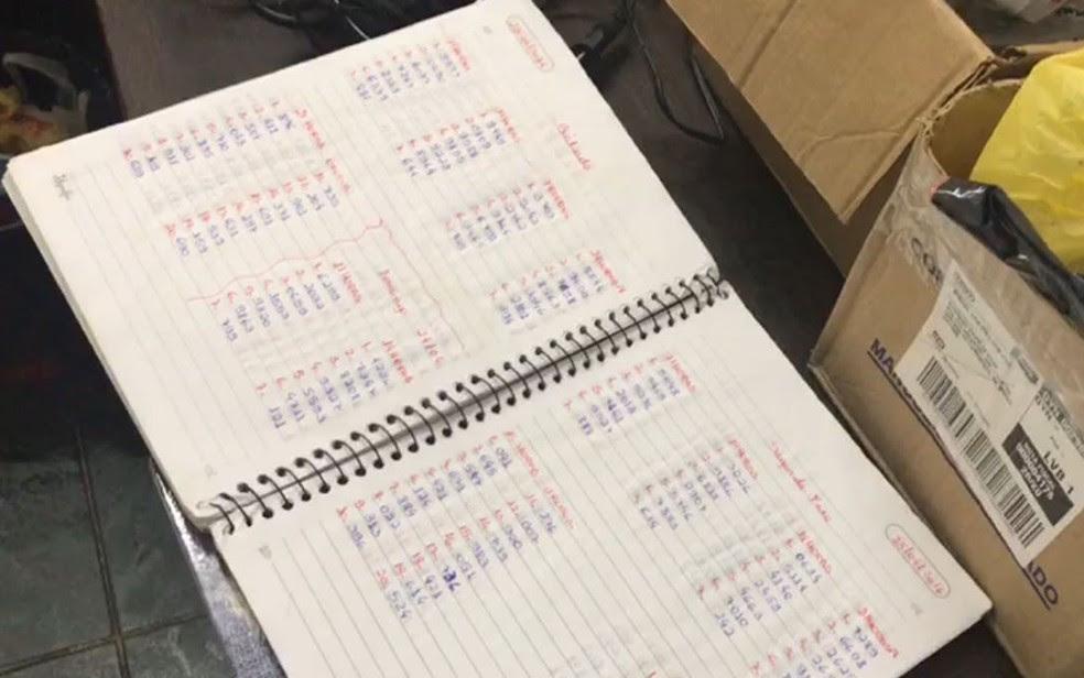 Anotações da quadrilha apreendidas pela polícia (Foto: Reprodução/RBS TV)