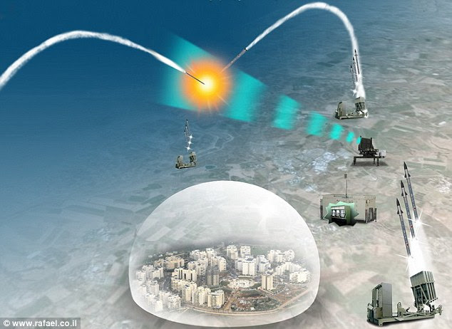 Reinforced: The Iron Beam system is designed to protect against objects which might not be picked up by the current Iron Dome defenses, pictured in this graphic