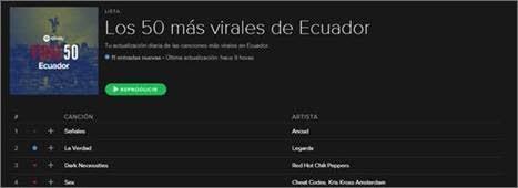 Con tan solo unas horas de lanzamiento LEGARDA se consolida en el TOP numero 1 en iTunes Colombia