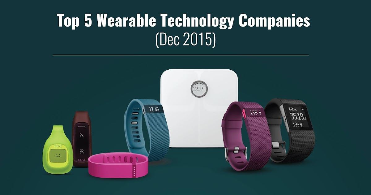 Top 5 wearable technology companies viral media fandeluxe Gallery