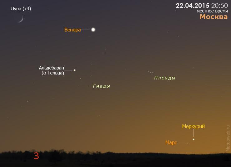 Марс, Меркурий, Венера и растущая Луна на вечернем небе Москвы 22 апреля 2015 года