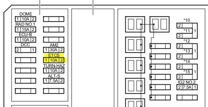 08 Scion Xb Fuse Box 96 Isuzu Rodeo Wiring Diagram Wiring Car Auto3 Madfish It