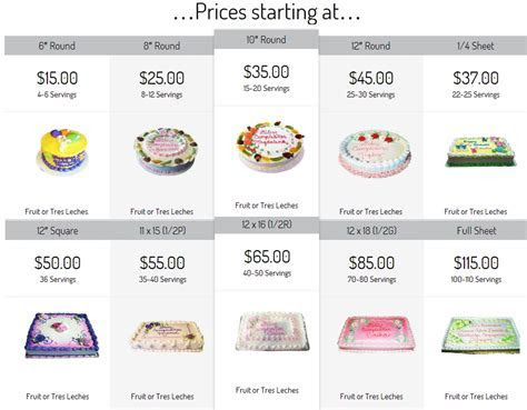 Cakes prices